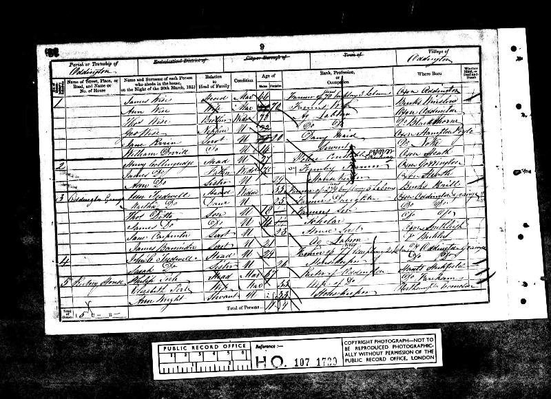 Collingridge (James) 1851 Census