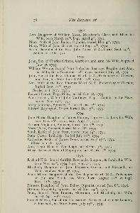 The registers of Chester cathedral, 1687-1812 p.38